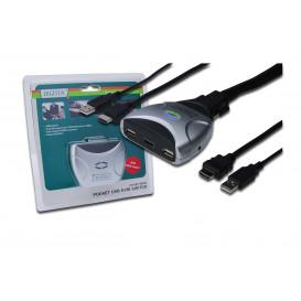 KVM USB 2PC HDMI