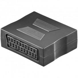 Adaptador Euro Hembra-Hembra tipo caja Prolongador 37.408