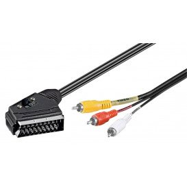 Cable EURO IN/OUT a 3 RCA Macho 1,5m