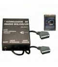 Estabilizador Imagen para DVD/DVD NTSC/PAL
