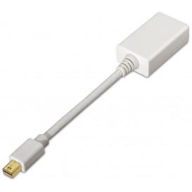 Adaptador MiniDisplayPort a HDMI BLANCO