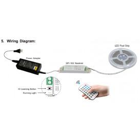 Controlador SPI-16S para Tira LED DIGITAL
