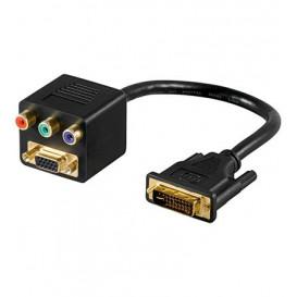 Adaptador DVI a VGA y RGB